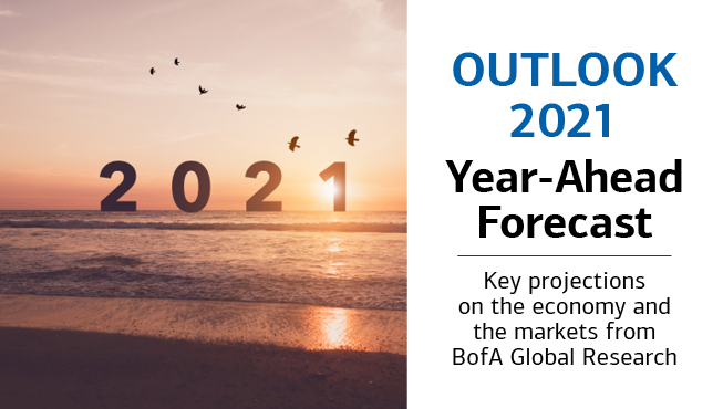 ": On the left is a photo of the ocean at dawn, with birds flying in the sky, and the numbers ""2021"" overlayed on the horizon line. On the right is the text, ""OUTLOOK 2021,"" ""Year-Ahead Forecast,"" ""Key projections on the economy and the markets from BofA Global Research."""