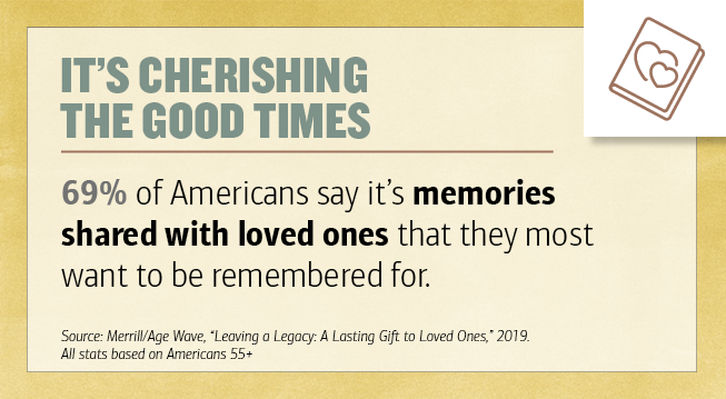 Title- It's Cherishing the Good Times. 69 percentage of Americans say it's memories shared with loved ones that they most want to be remembered for. Source- Merrill-Age Wave,