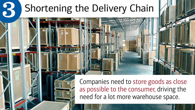 "Slide three, with hed, Shortening the Delivery Chain and text, ""Companies need to store goods as close as possible to the consumer, driving the need for a lot more warehouse space."" Image is of a delivery center."